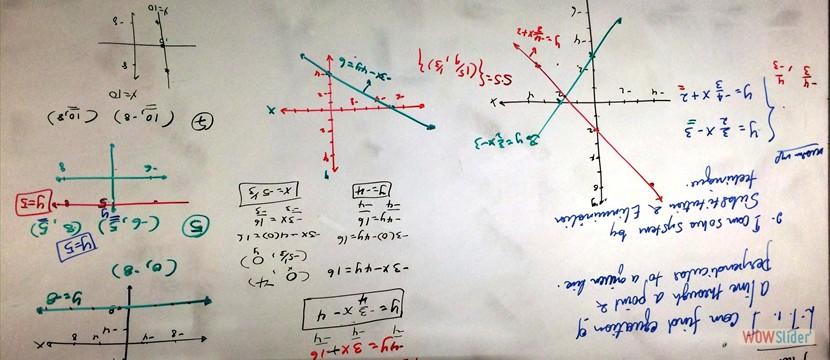 FSI Assignments | Mathematics